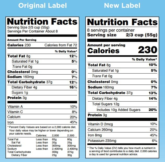 2020 Food Labeling Compliance — We're Here to Help!