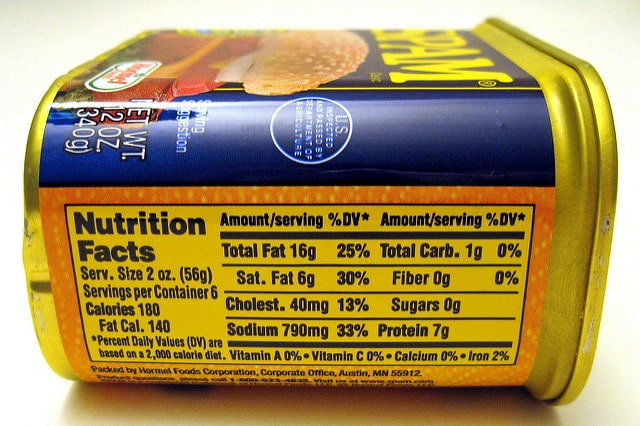 What Nutrients are Optional on the Food Label: Voluntary Nutrition Information