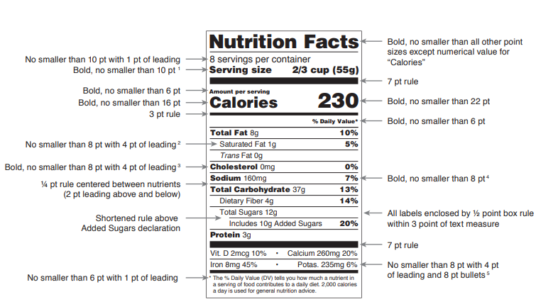 What Nutrition Label Format Do I Need for My Food Product?