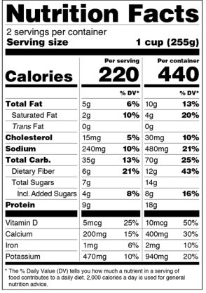 Nutrition label FDA