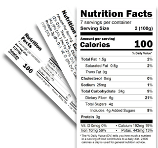 2020 Nutrition Label Compliance — How Much Time is Really Left?