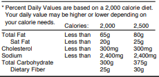 nutrition facts label footnote