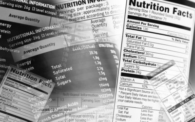 FDA-Approved Nutrition Label Formats for Every Food Product