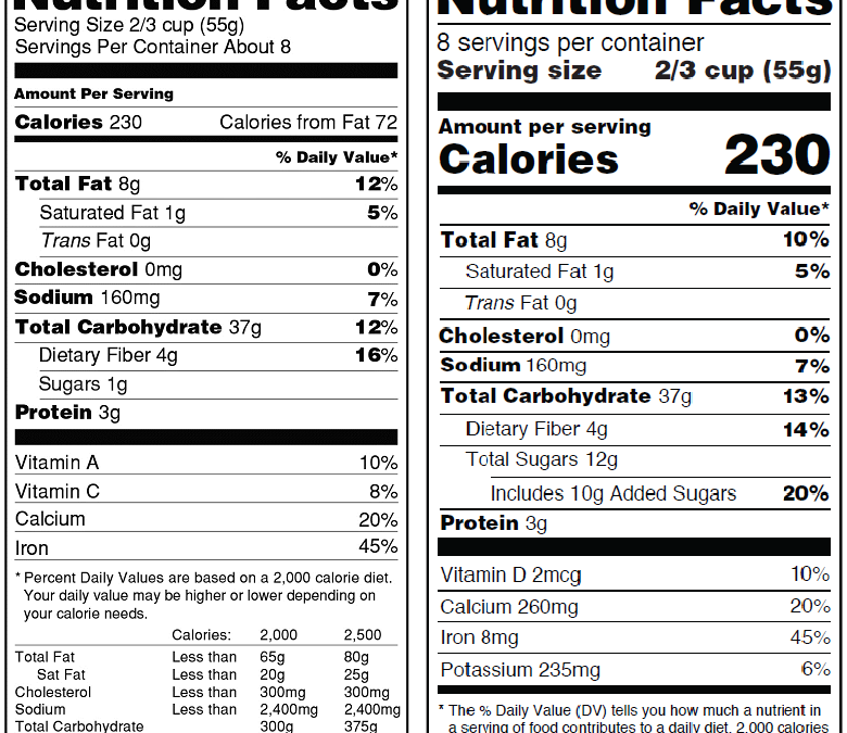 Creating Your First Nutrition Label: An FDA-Approved Food Labeling Guide for the Manufacturer