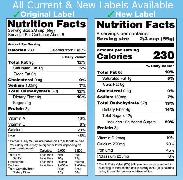 2020 FDA Regulations for Food Labeling: Are You Compliant?